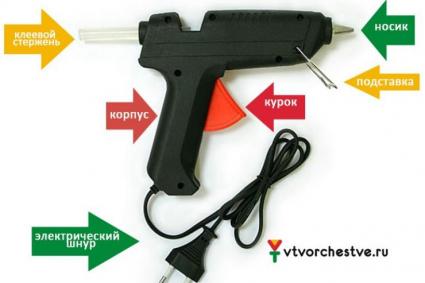 как работать с клеевым пистолетом инструкция - фото 10